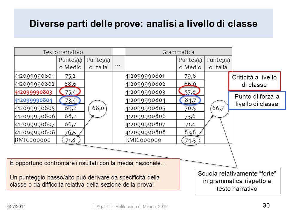 Diverse parti delle prove: analisi a livello di classe