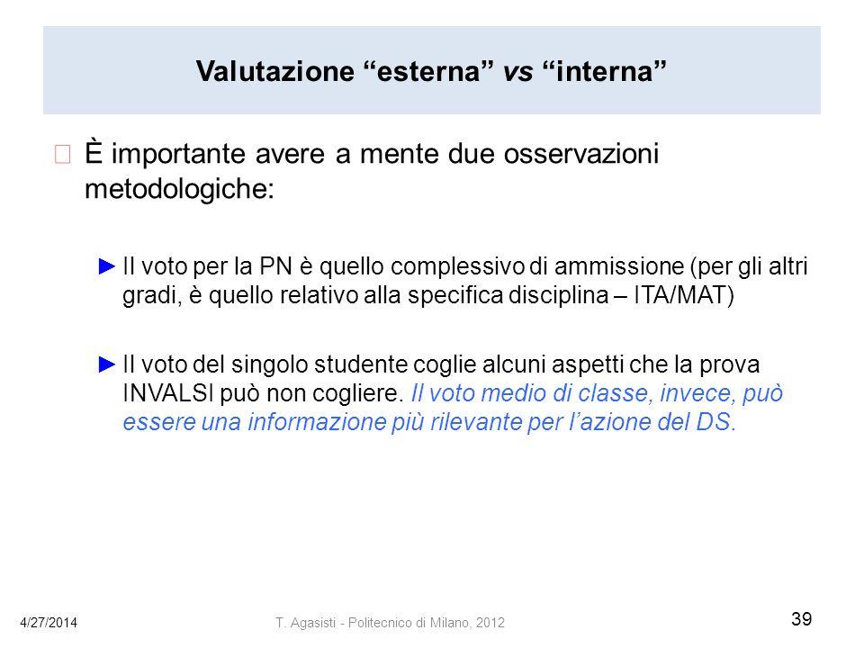Valutazione esterna vs interna