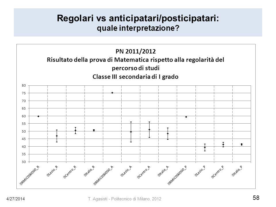 Regolari vs anticipatari/posticipatari: quale interpretazione