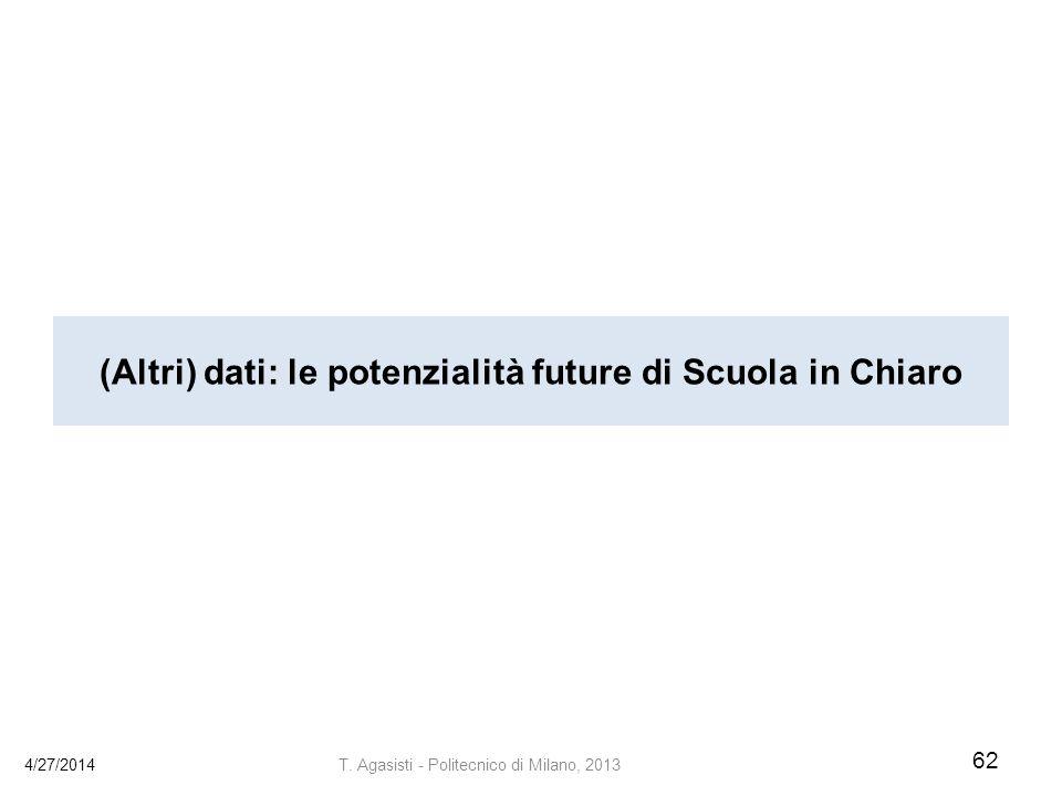 (Altri) dati: le potenzialità future di Scuola in Chiaro