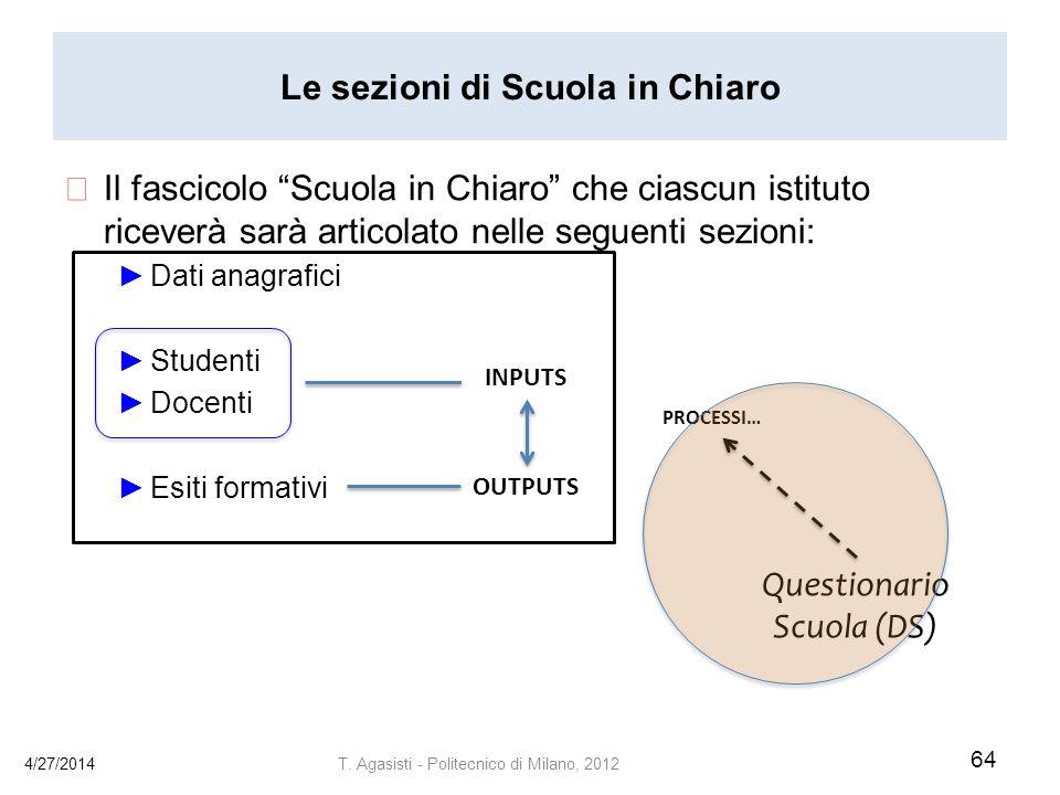 Le sezioni di Scuola in Chiaro