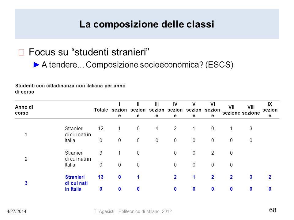 La composizione delle classi