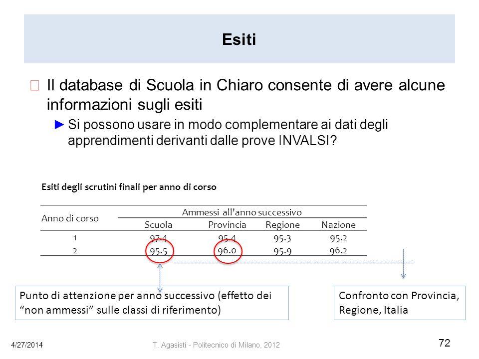 Esiti Il database di Scuola in Chiaro consente di avere alcune informazioni sugli esiti.