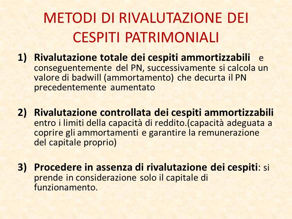 METODI DI RIVALUTAZIONE DEI CESPITI PATRIMONIALI