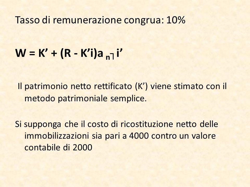 W = K' + (R - K'i)a n┐i' Tasso di remunerazione congrua: 10%
