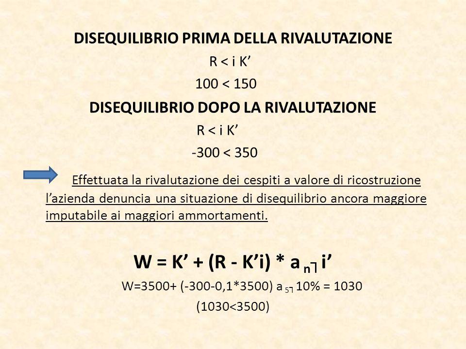 DISEQUILIBRIO PRIMA DELLA RIVALUTAZIONE