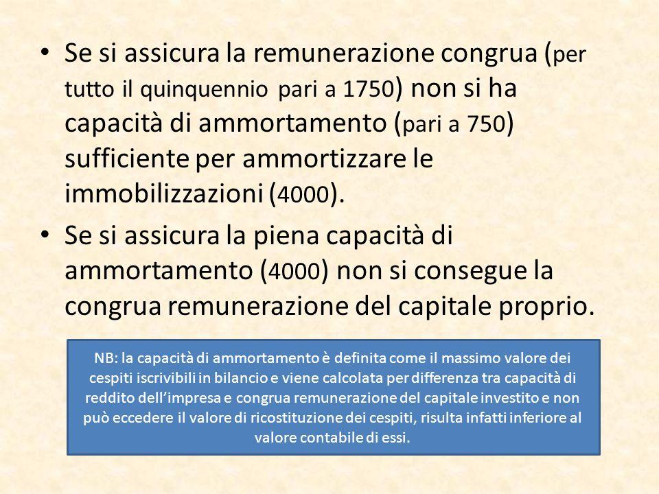 Se si assicura la remunerazione congrua (per tutto il quinquennio pari a 1750) non si ha capacità di ammortamento (pari a 750) sufficiente per ammortizzare le immobilizzazioni (4000).