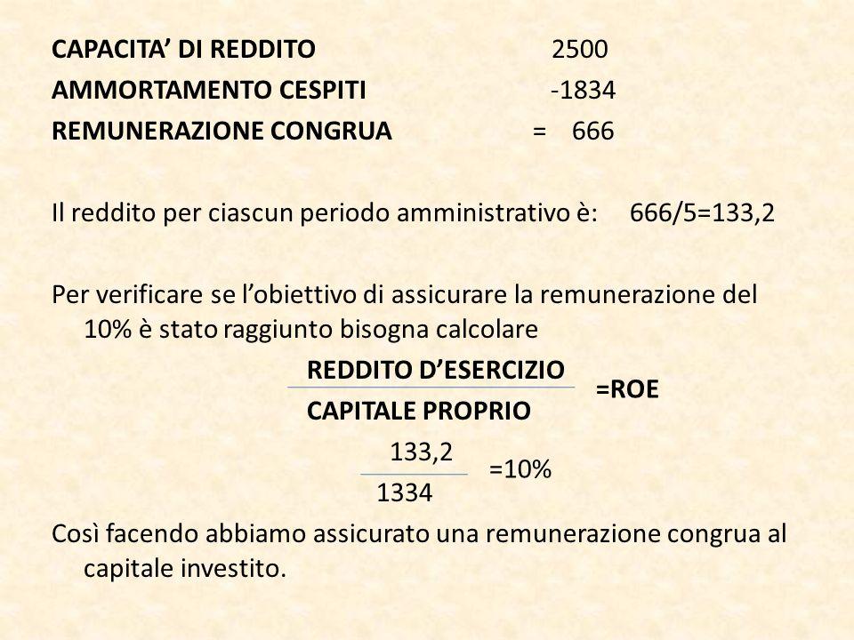 CAPACITA' DI REDDITO 2500 AMMORTAMENTO CESPITI -1834 REMUNERAZIONE CONGRUA = 666 Il reddito per ciascun periodo amministrativo è: 666/5=133,2 Per verificare se l'obiettivo di assicurare la remunerazione del 10% è stato raggiunto bisogna calcolare REDDITO D'ESERCIZIO CAPITALE PROPRIO 133,2 1334 Così facendo abbiamo assicurato una remunerazione congrua al capitale investito.