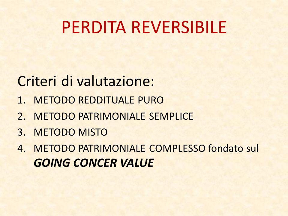 PERDITA REVERSIBILE Criteri di valutazione: METODO REDDITUALE PURO