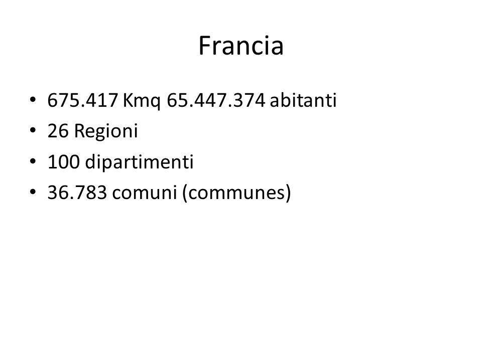 Francia 675.417 Kmq 65.447.374 abitanti 26 Regioni 100 dipartimenti