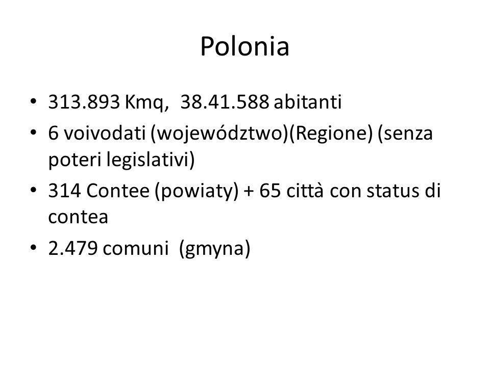 Polonia 313.893 Kmq, 38.41.588 abitanti. 6 voivodati (województwo)(Regione) (senza poteri legislativi)