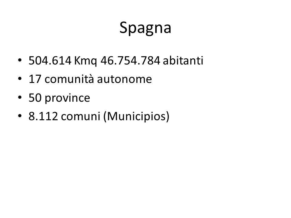 Spagna 504.614 Kmq 46.754.784 abitanti 17 comunità autonome