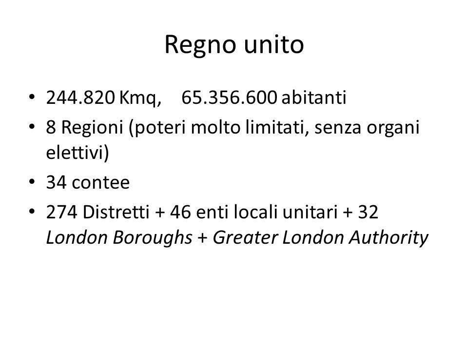 Regno unito 244.820 Kmq, 65.356.600 abitanti