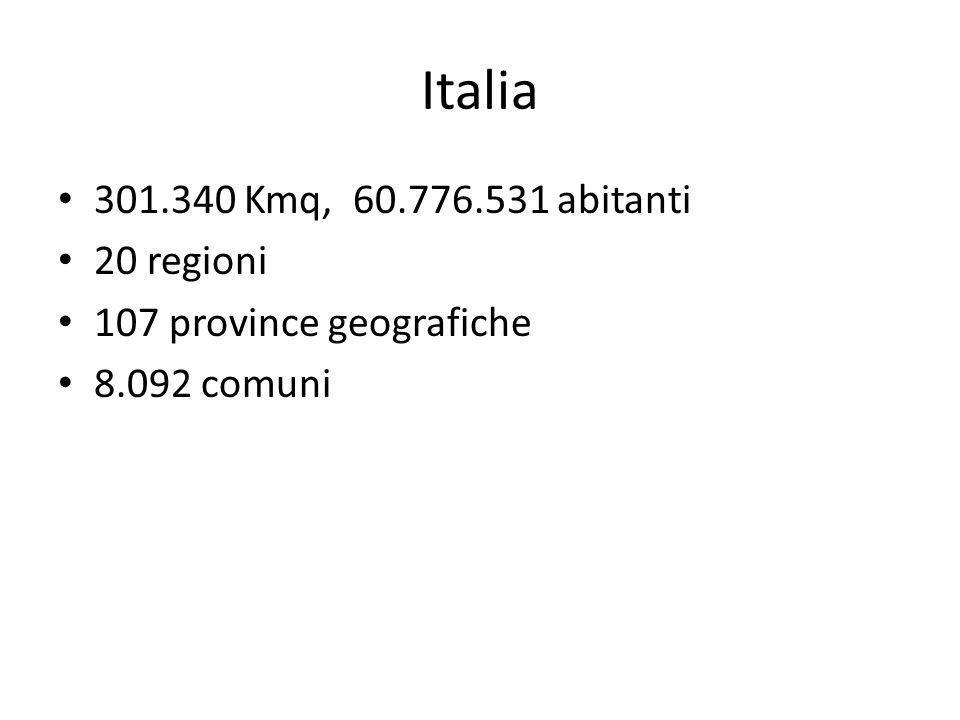 Italia 301.340 Kmq, 60.776.531 abitanti 20 regioni