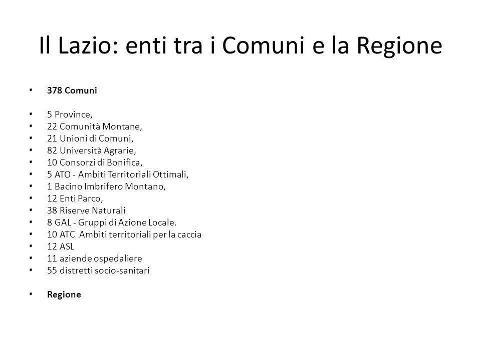 Il Lazio: enti tra i Comuni e la Regione