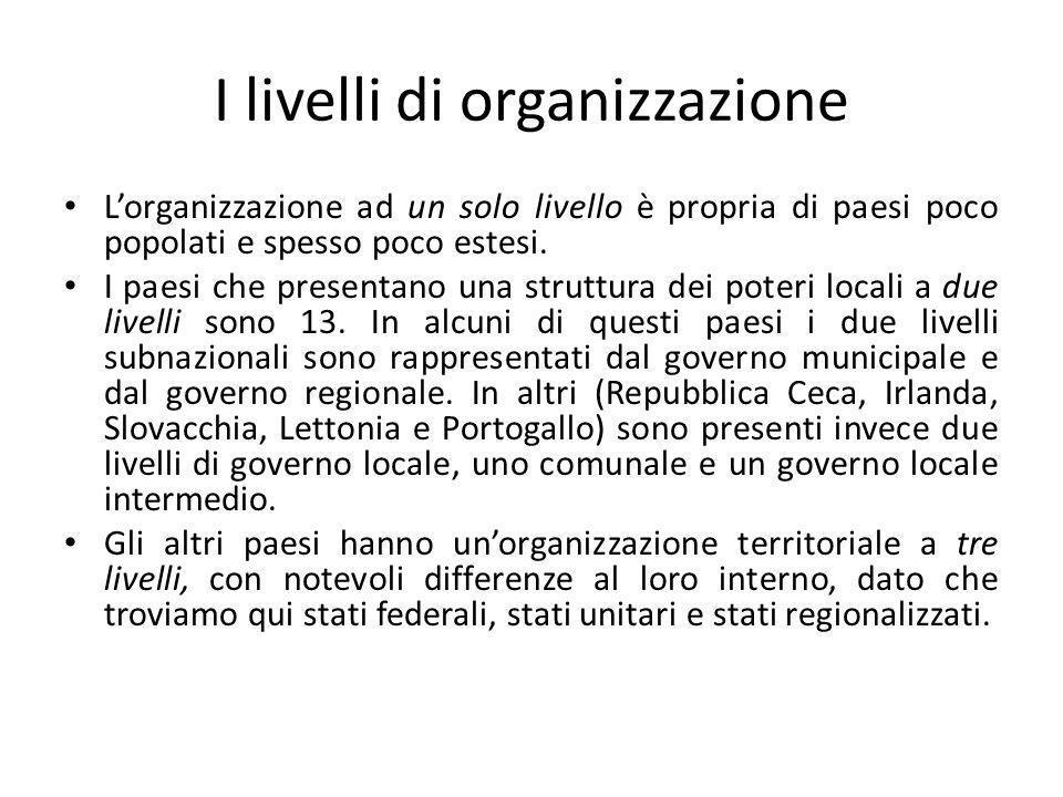 I livelli di organizzazione