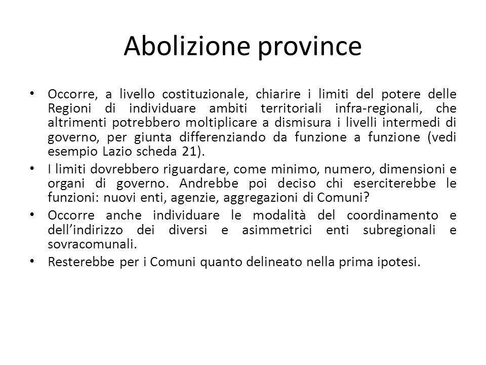 Abolizione province