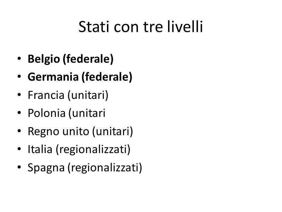 Stati con tre livelli Belgio (federale) Germania (federale)
