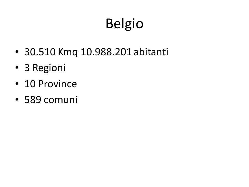 Belgio 30.510 Kmq 10.988.201 abitanti 3 Regioni 10 Province 589 comuni