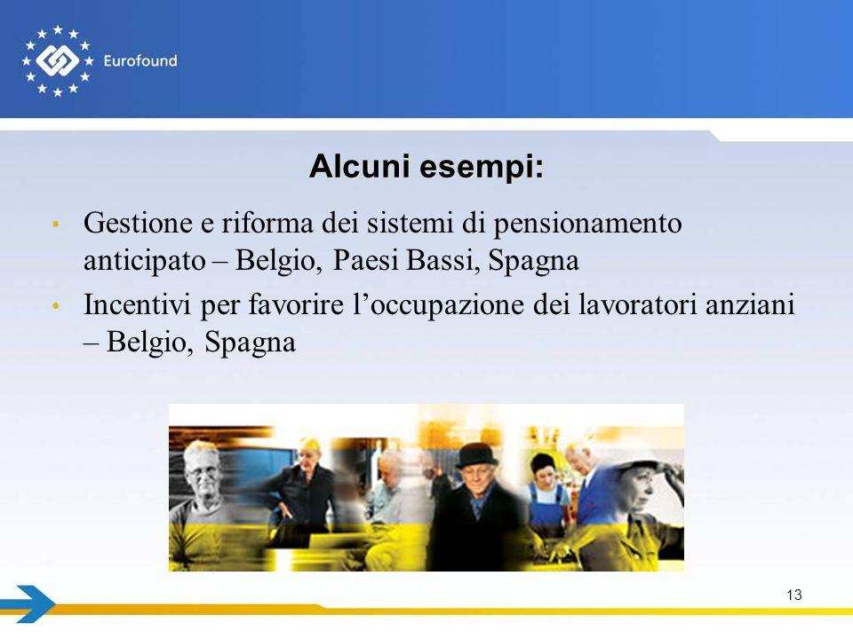 Alcuni esempi: Gestione e riforma dei sistemi di pensionamento anticipato – Belgio, Paesi Bassi, Spagna.