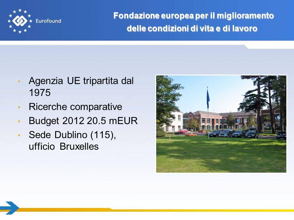 Agenzia UE tripartita dal 1975 Ricerche comparative