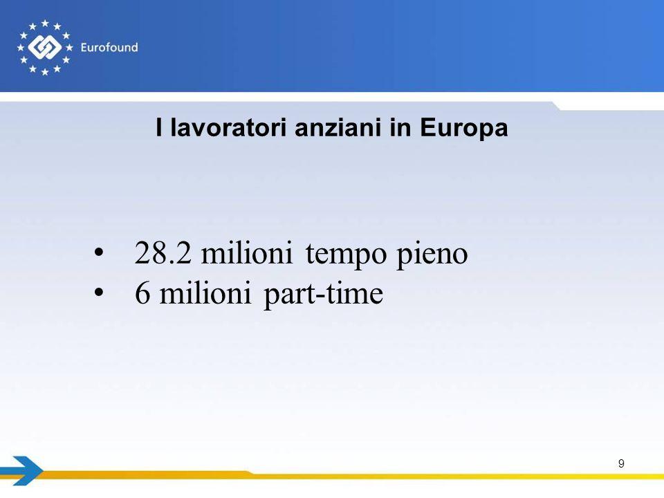 I lavoratori anziani in Europa