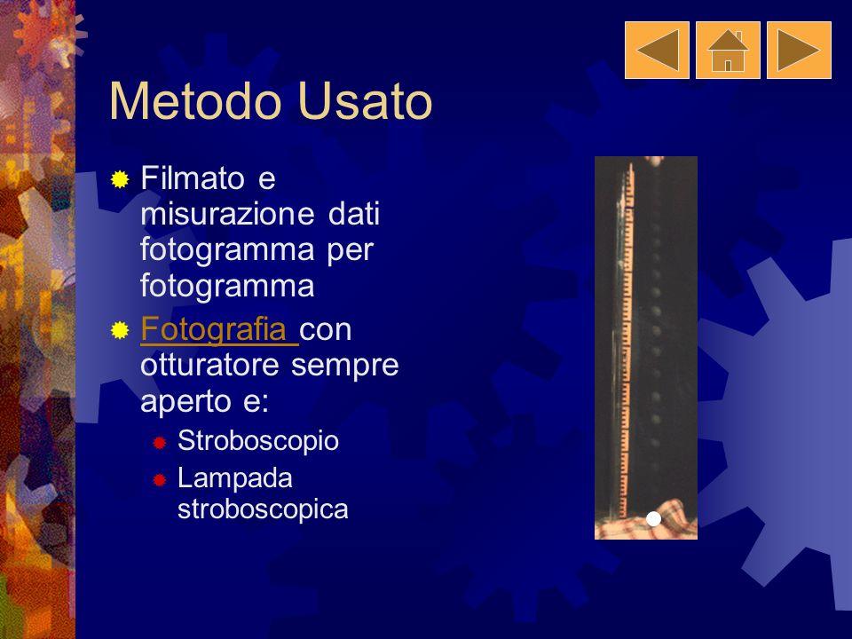 Metodo Usato Filmato e misurazione dati fotogramma per fotogramma