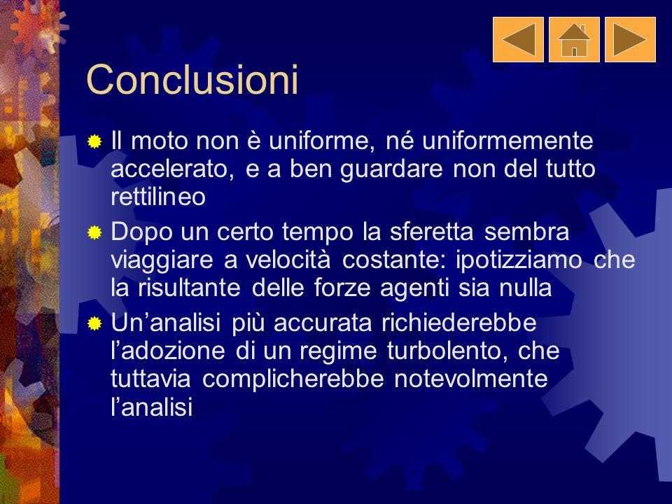 Conclusioni Il moto non è uniforme, né uniformemente accelerato, e a ben guardare non del tutto rettilineo.