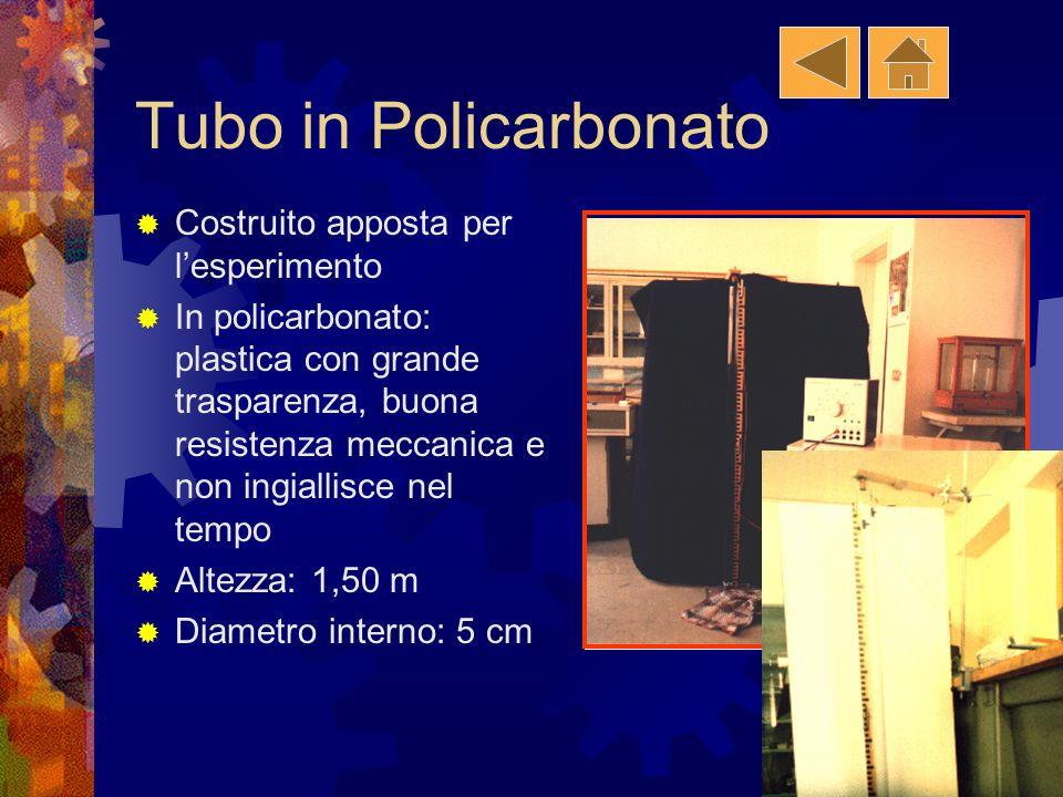 Tubo in Policarbonato Costruito apposta per l'esperimento