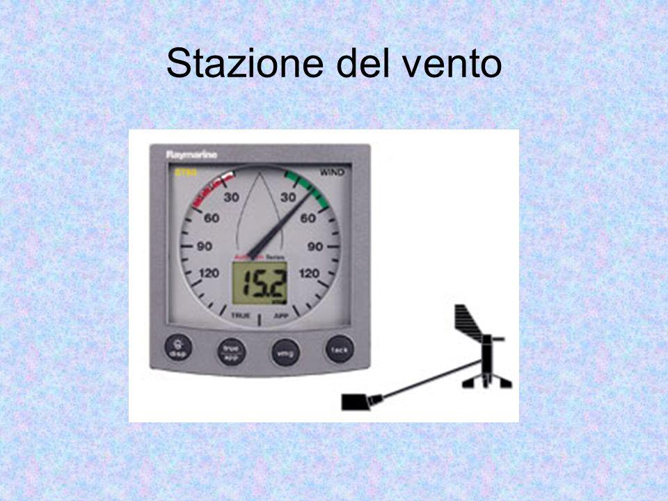 Stazione del vento