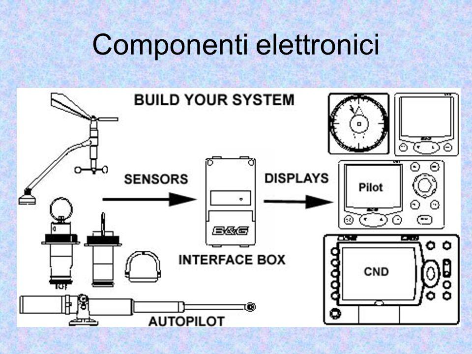 Componenti elettronici