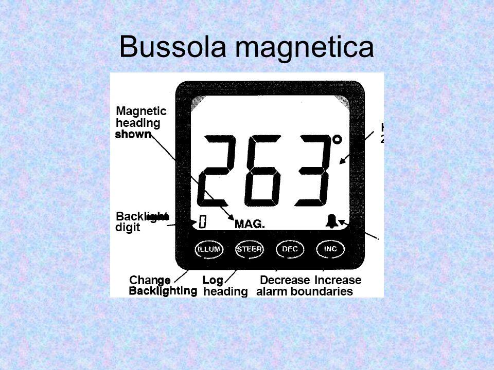 Bussola magnetica