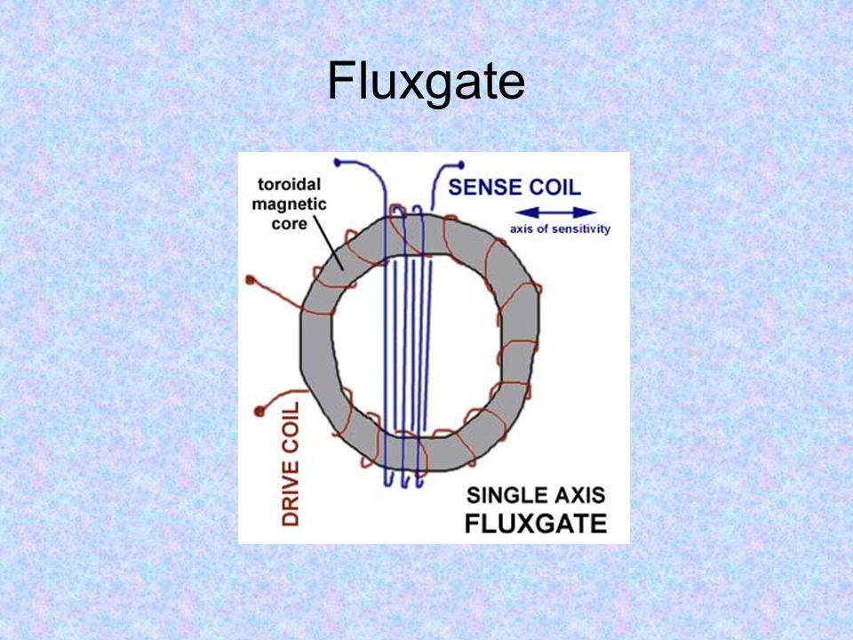 Fluxgate