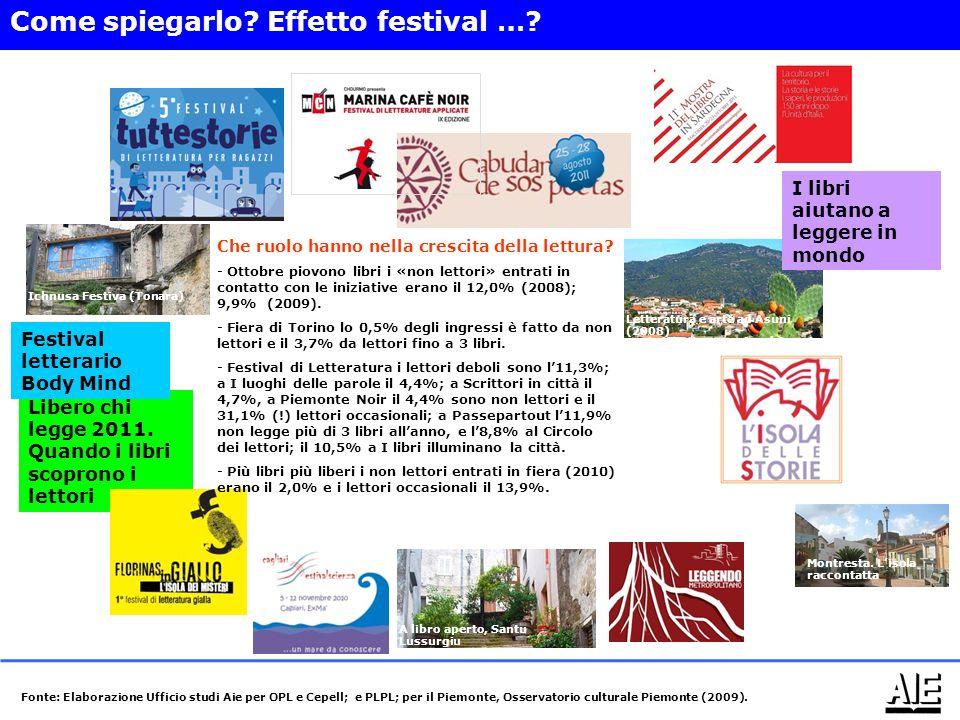 Come spiegarlo Effetto festival …