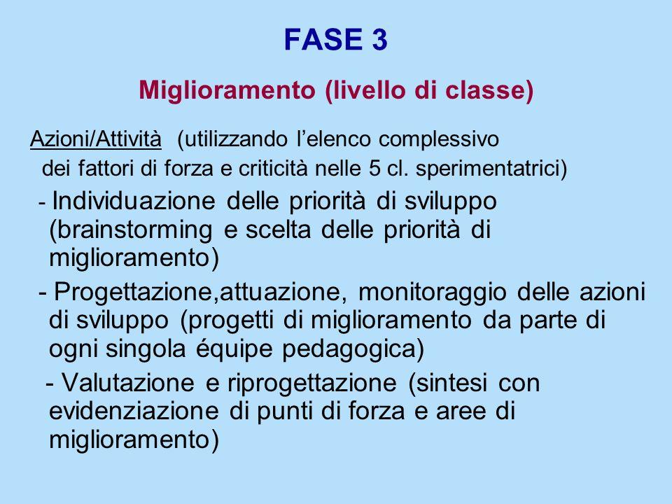 Miglioramento (livello di classe)