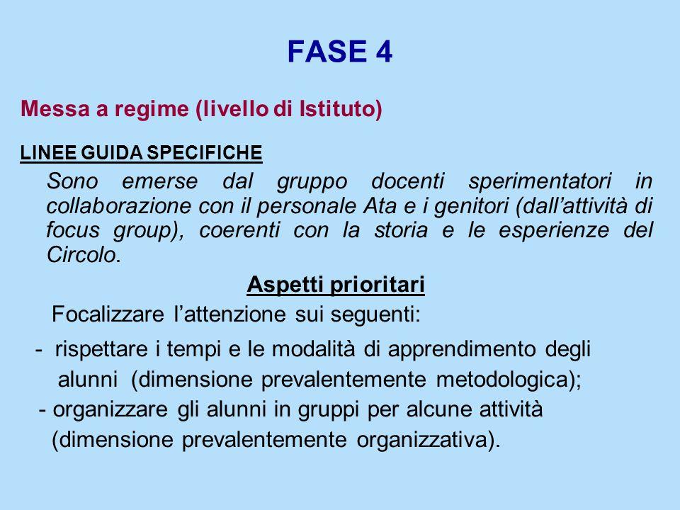 FASE 4 - rispettare i tempi e le modalità di apprendimento degli