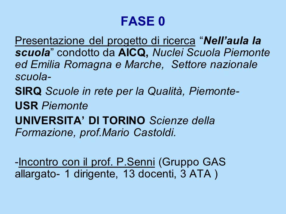 FASE 0
