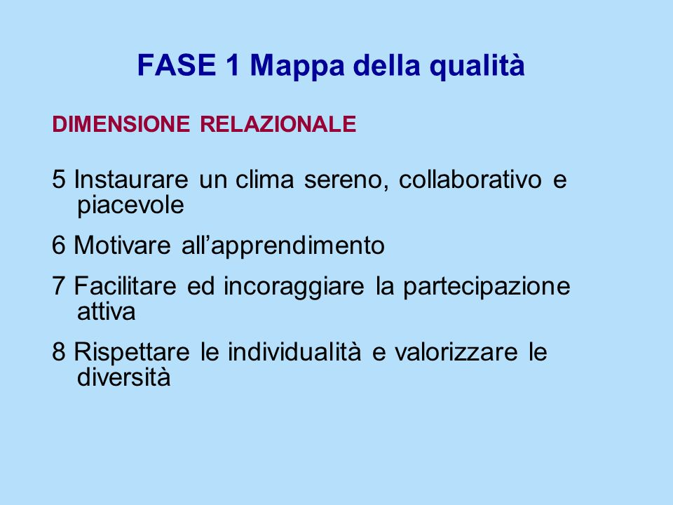 FASE 1 Mappa della qualità
