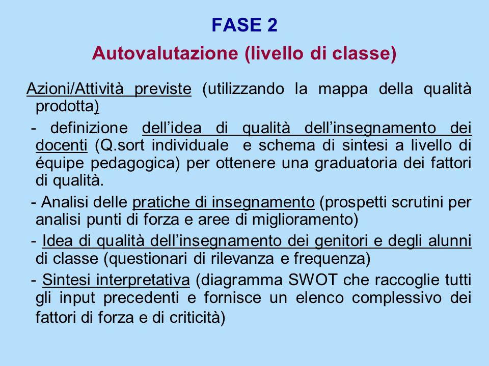 Autovalutazione (livello di classe)