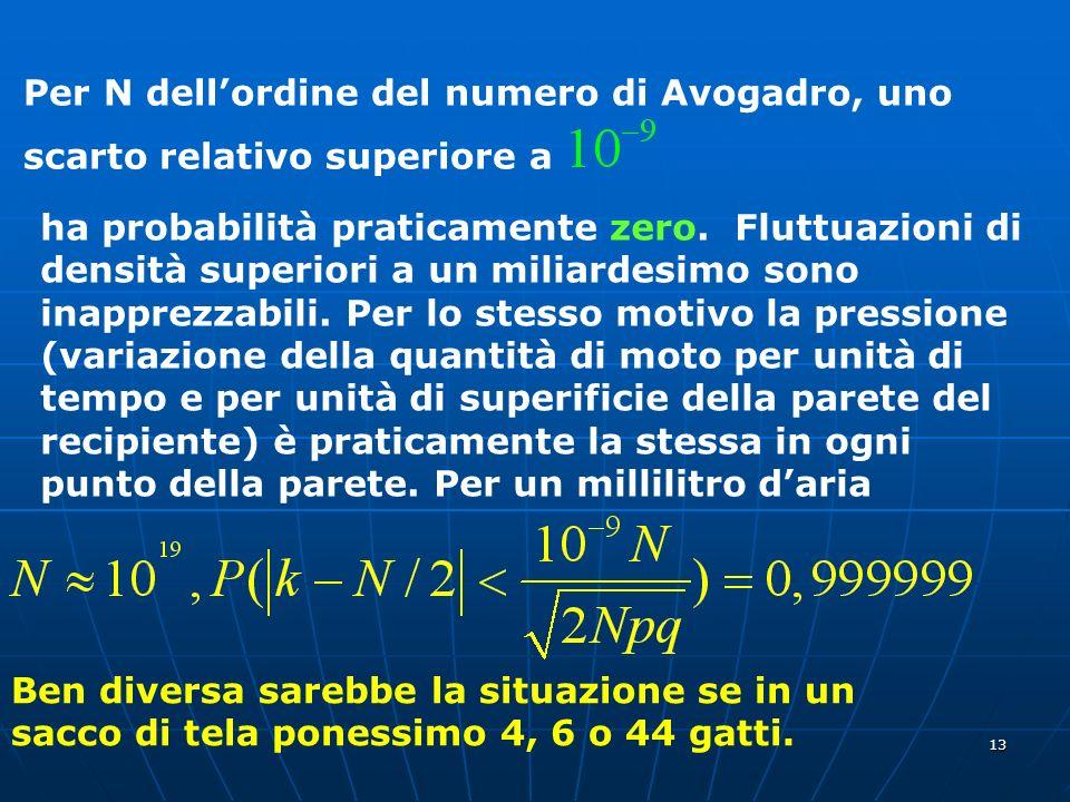 Per N dell'ordine del numero di Avogadro, uno