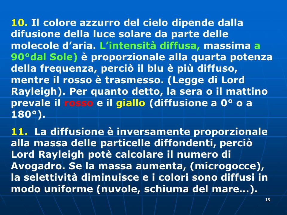 10. Il colore azzurro del cielo dipende dalla difusione della luce solare da parte delle molecole d'aria. L'intensità diffusa, massima a 90°dal Sole) è proporzionale alla quarta potenza della frequenza, perciò il blu è più diffuso, mentre il rosso è trasmesso. (Legge di Lord Rayleigh). Per quanto detto, la sera o il mattino prevale il rosso e il giallo (diffusione a 0° o a 180°).