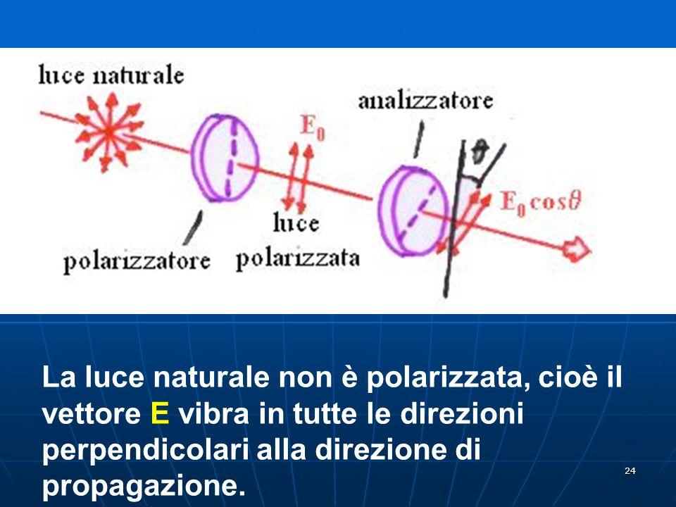 La luce naturale non è polarizzata, cioè il vettore E vibra in tutte le direzioni perpendicolari alla direzione di propagazione.
