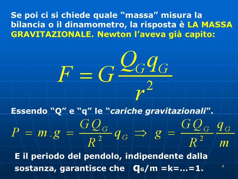 Essendo Q e q le cariche gravitazionali .