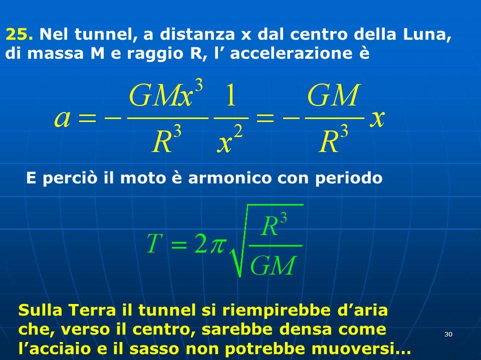 25. Nel tunnel, a distanza x dal centro della Luna, di massa M e raggio R, l' accelerazione è
