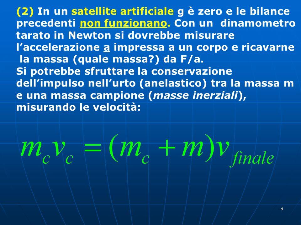 (2) In un satellite artificiale g è zero e le bilance precedenti non funzionano. Con un dinamometro tarato in Newton si dovrebbe misurare l'accelerazione a impressa a un corpo e ricavarne