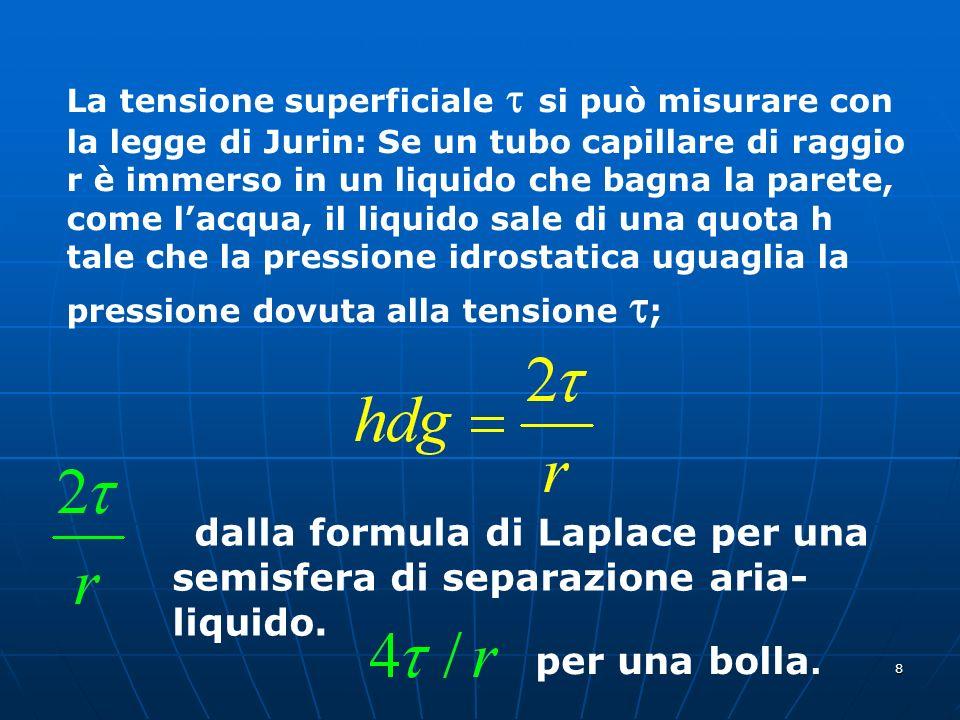 La tensione superficiale t si può misurare con la legge di Jurin: Se un tubo capillare di raggio r è immerso in un liquido che bagna la parete, come l'acqua, il liquido sale di una quota h tale che la pressione idrostatica uguaglia la pressione dovuta alla tensione t;