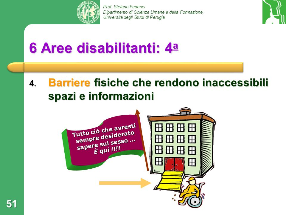 6 Aree disabilitanti: 4a Barriere fisiche che rendono inaccessibili spazi e informazioni. Tutto ciò che avresti.