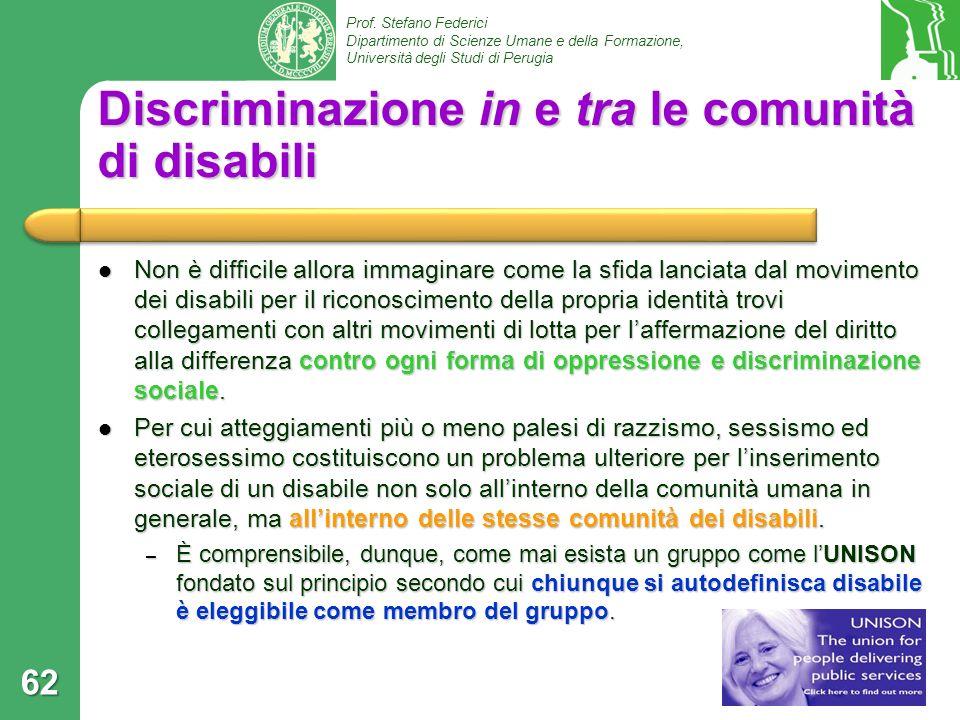 Discriminazione in e tra le comunità di disabili