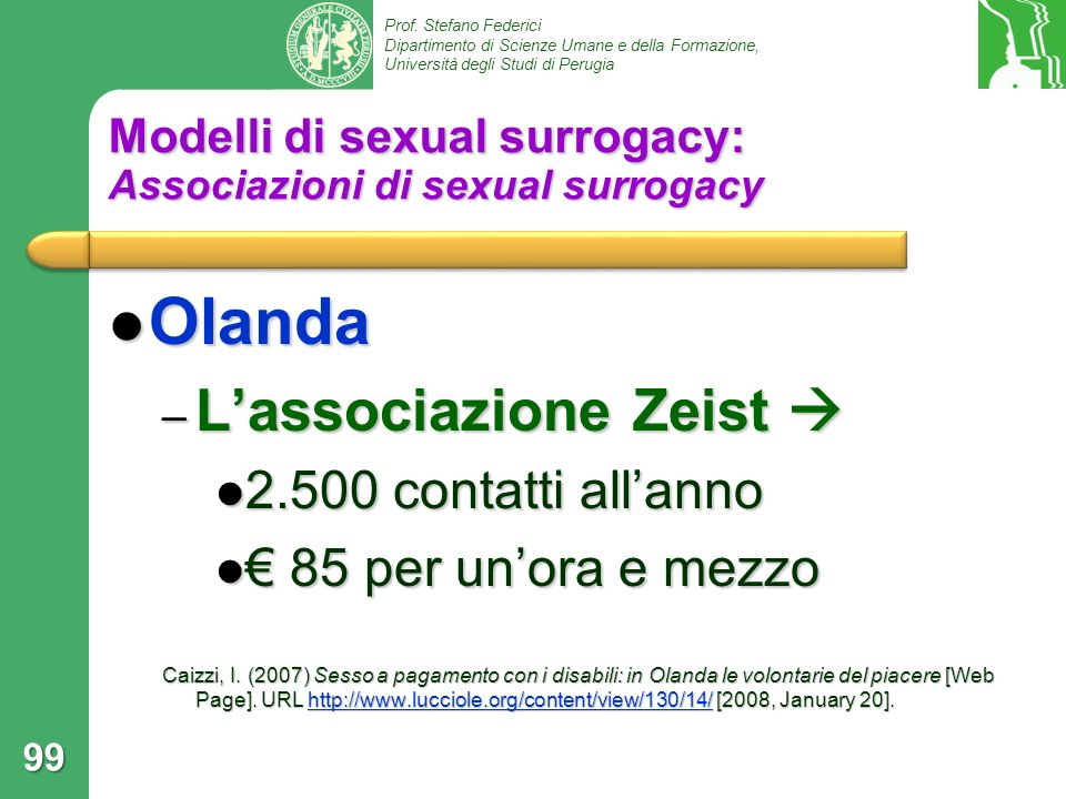 Modelli di sexual surrogacy: Associazioni di sexual surrogacy