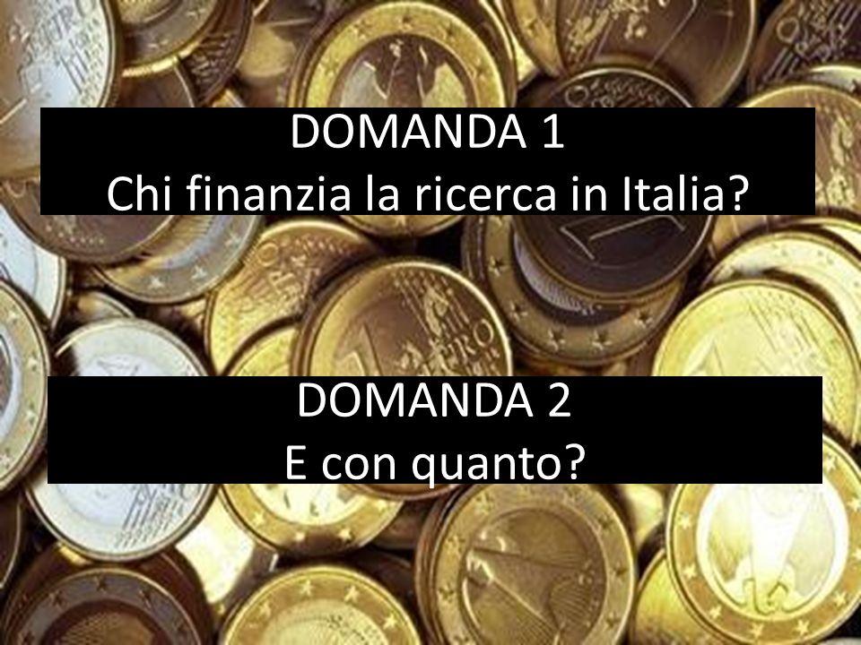 DOMANDA 1 Chi finanzia la ricerca in Italia